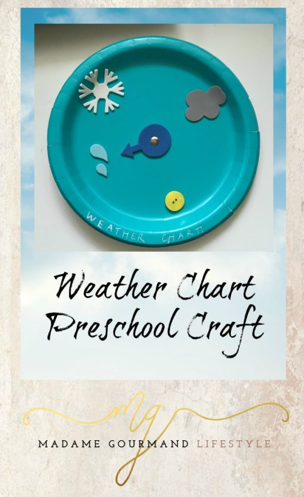 pin this weather chart craft for later